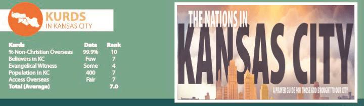 Kurds in Kansas City BRKC Baptist Association